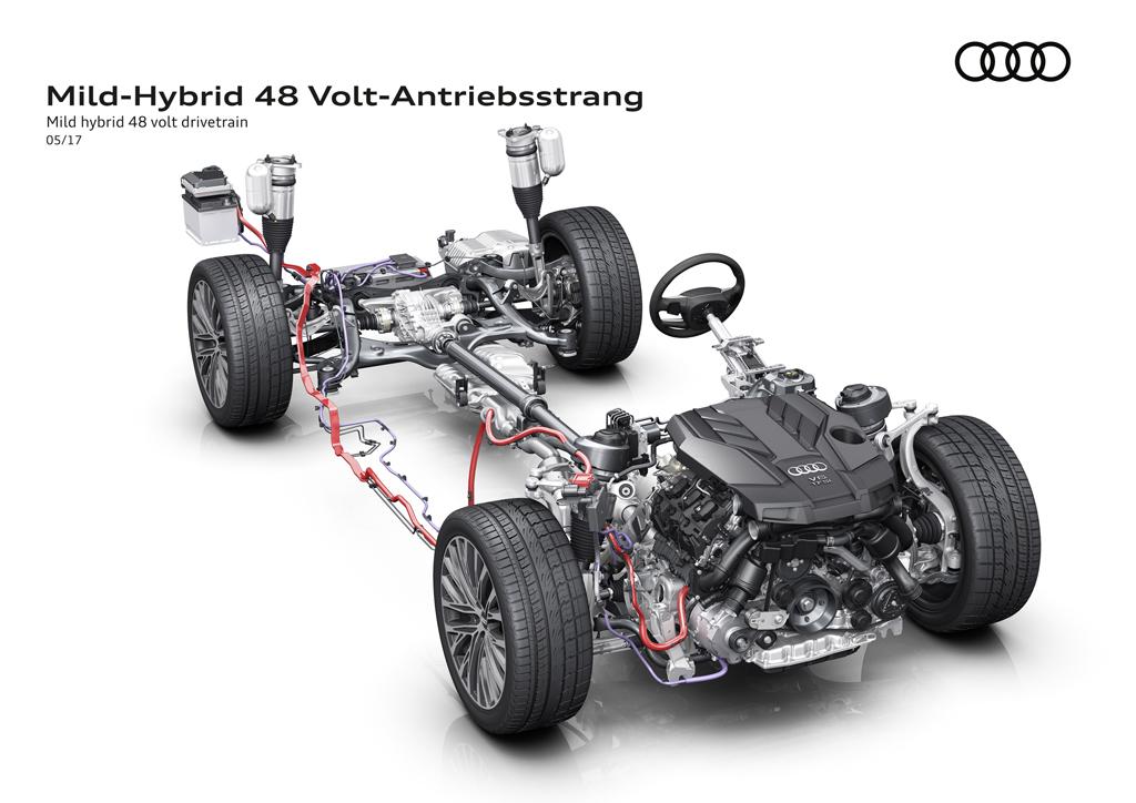内燃エンジンテクノロジーに関するテックデイ